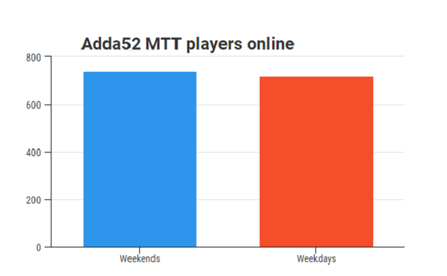 adda52-traffic-new-2-1