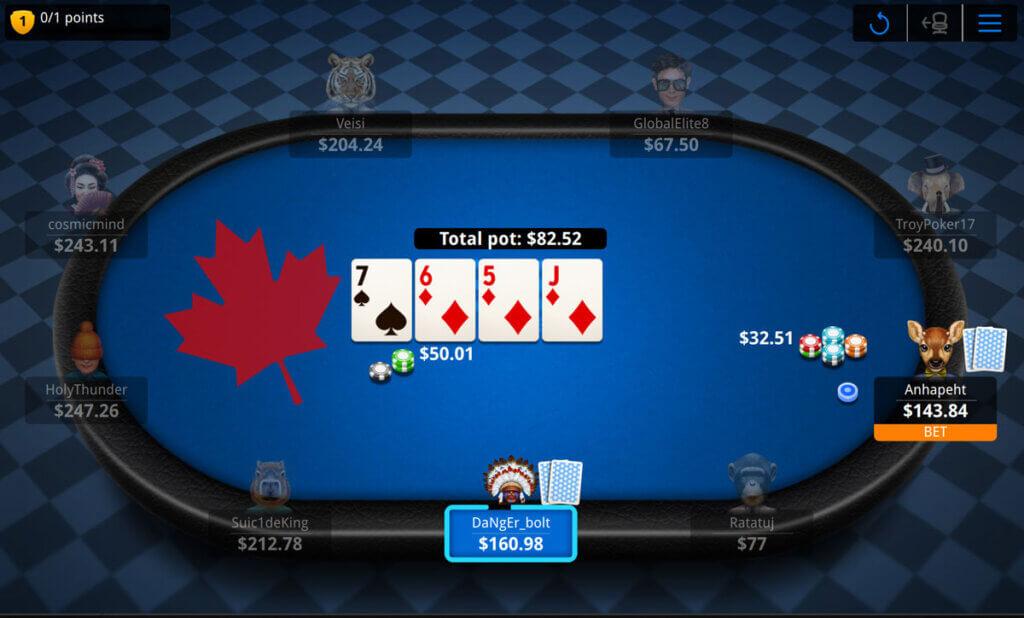 Canada Poker Sites