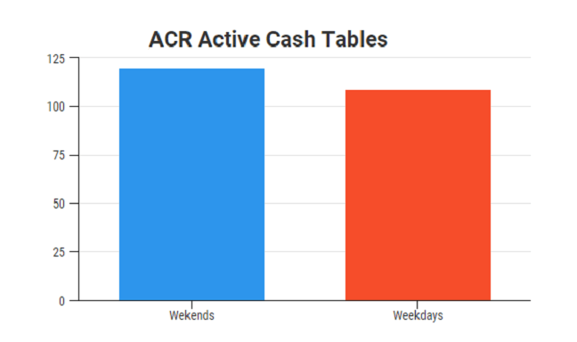 ACR-traffic-new