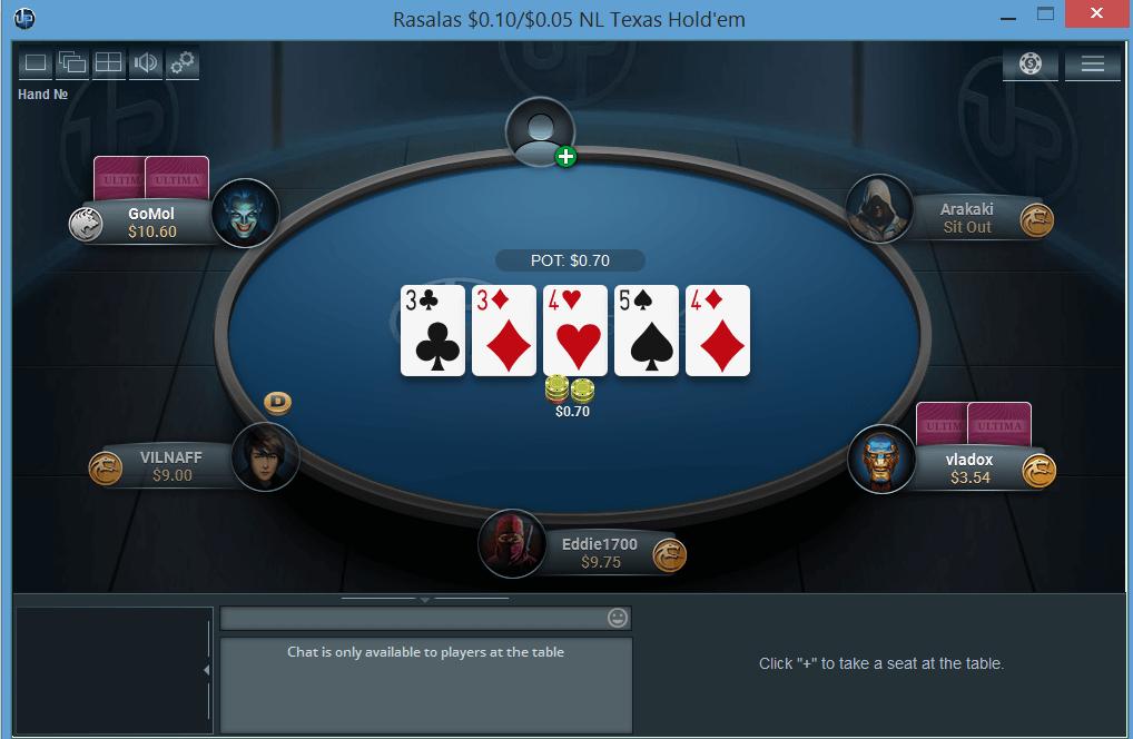 Ultima Poker Table