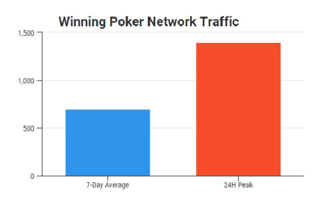 WPN-traffic-new