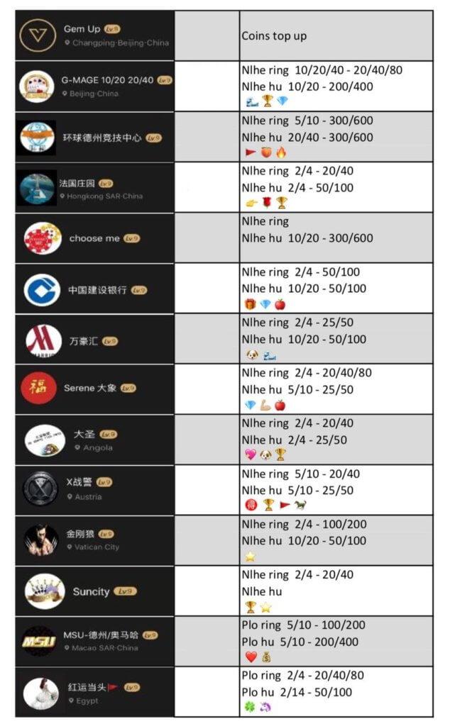 Pokermaster App Real Money Clubs