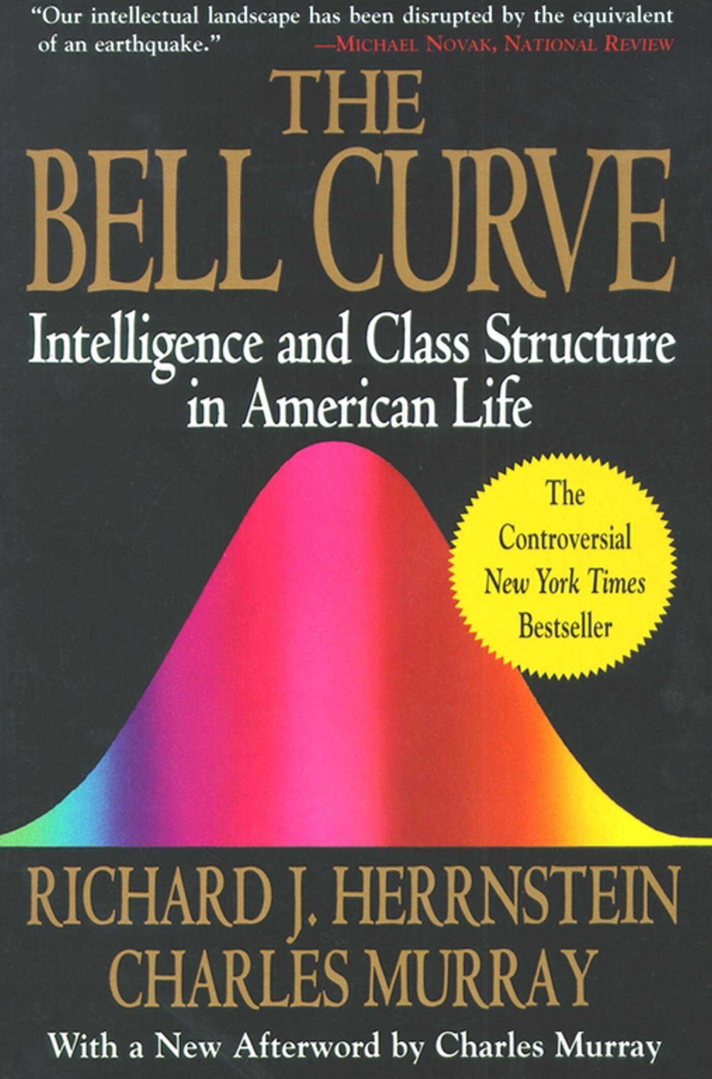 BellCurve1