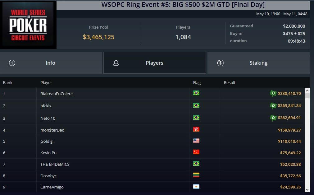 WSOPC-Ring-Event-5