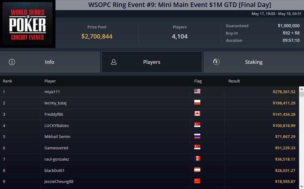 WSOPC-Ring-Event-9-Mini-Main-Event-