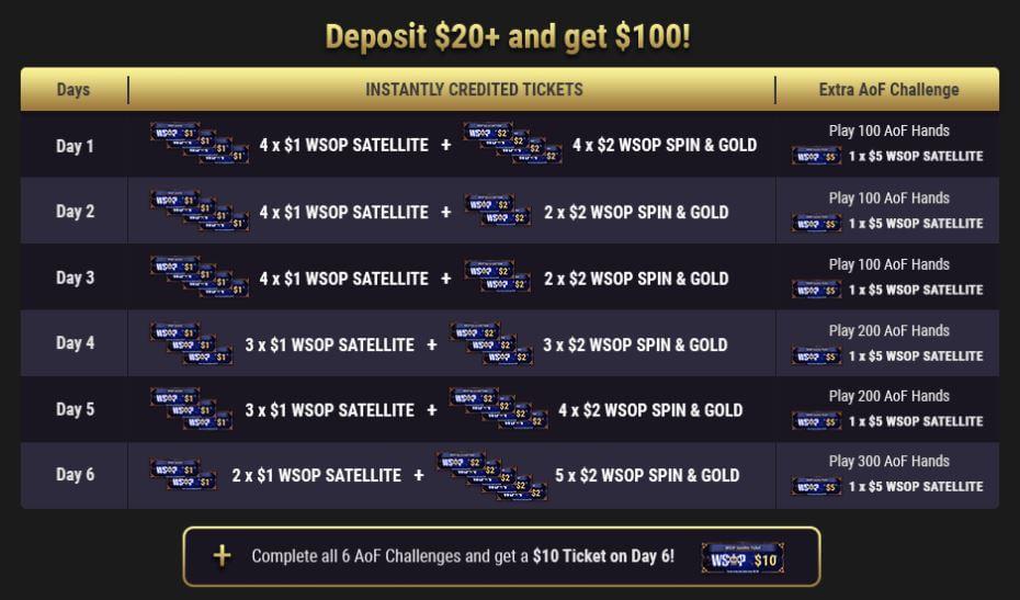 WSOP-Welcome-Bonus-Schedule