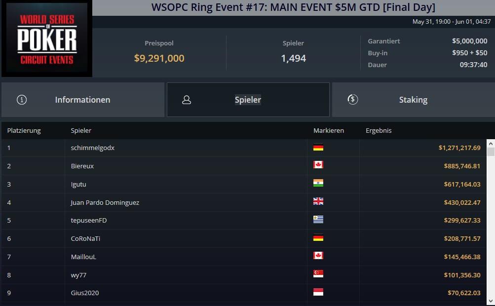 Laporan MTT - Viktor Blom memenangkan Judul Rol Super Tinggi ke-3 dalam 6 hari -