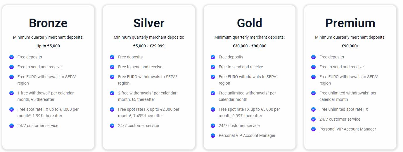 Luxon Pay VIP Program