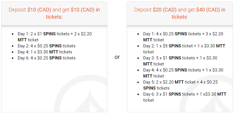 partypoker Canada first deposit bonus $40 free play