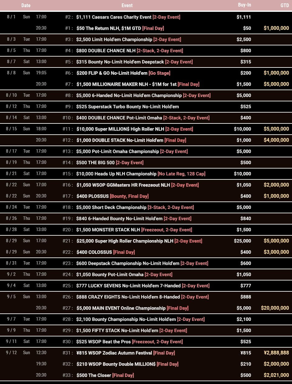GGNetwork Launches Full WSOP Online 2021 Schedule With 33 Bracelet Events