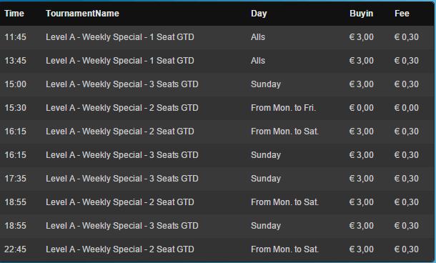 Enet weekly Sats